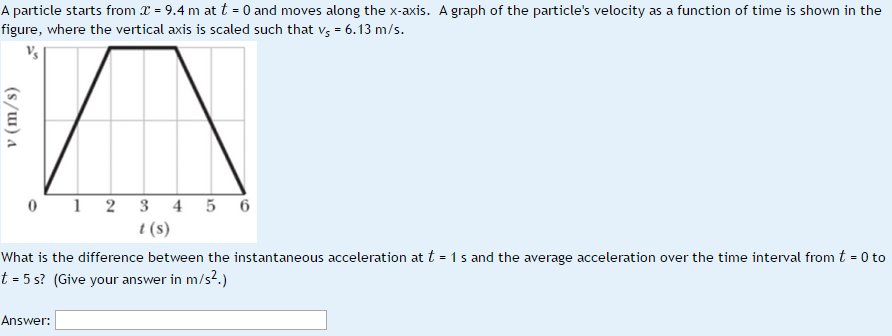 Solved: A Particle Starts From X = 9.4 M At T =0 And Moves ...