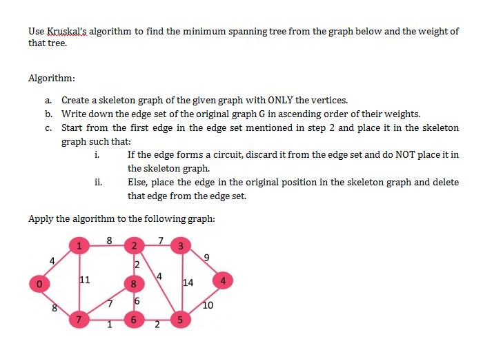 Minimum spanning tree homework - Data Structures and