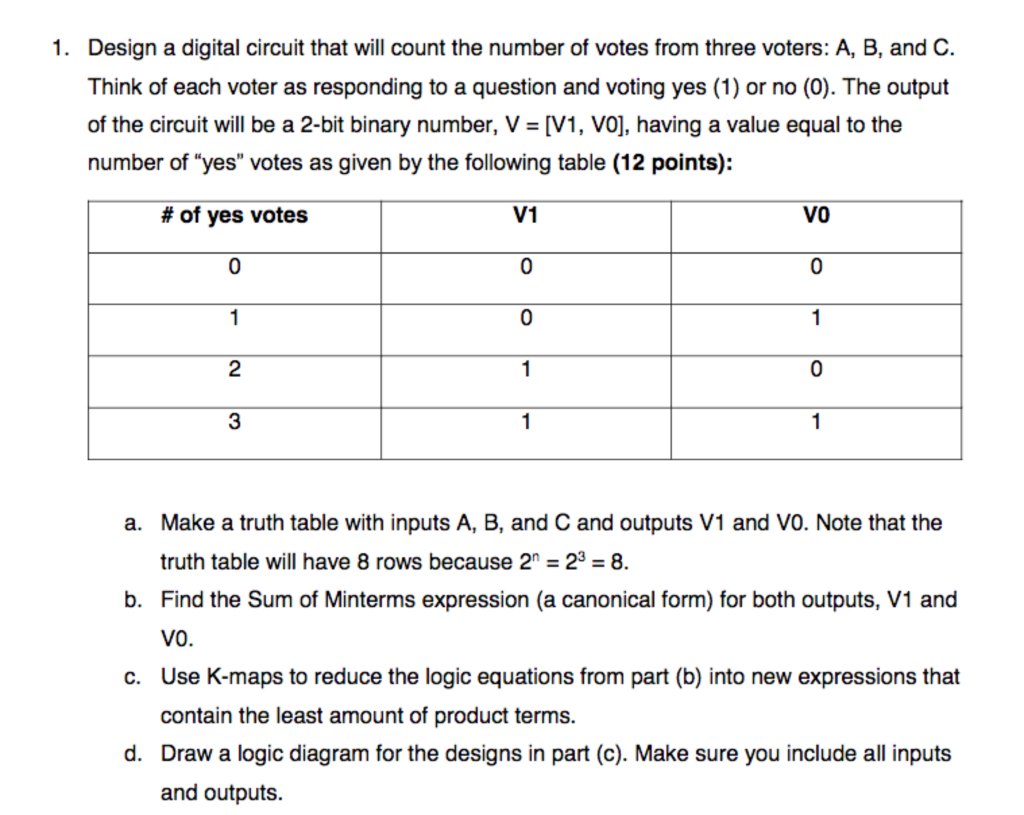 Solved 1 Design A Digital Circuit That Will Count The Nu Logic Diagram Truth Table Number Of Votes From Three Voters