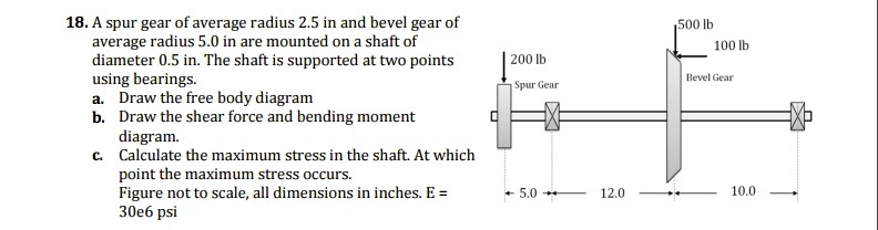 Solved: A Spur Gear Of Average Radius 2 5 In And Bevel Gea