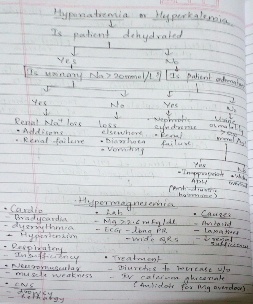 Renal Failure Concept Map.Solved Related To Concepts Concept Map Fluid Electrol