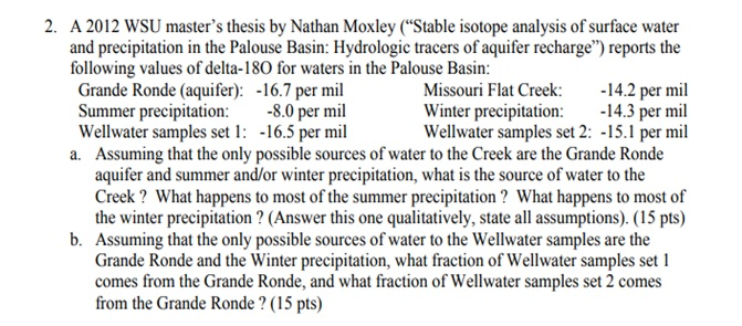 aquifer study thesis Location of the edwards aquifer in the study area 6 3 depositional province of the rocks forming the edwards aquifer  hydrology and water quality of the.