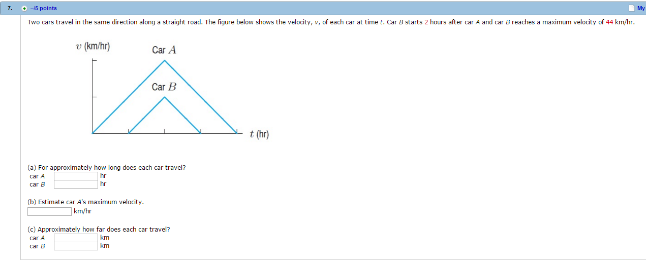 Question Two Cars Travel In The Same Direction Along A Straight Road The Figure Below Shows The Velocity