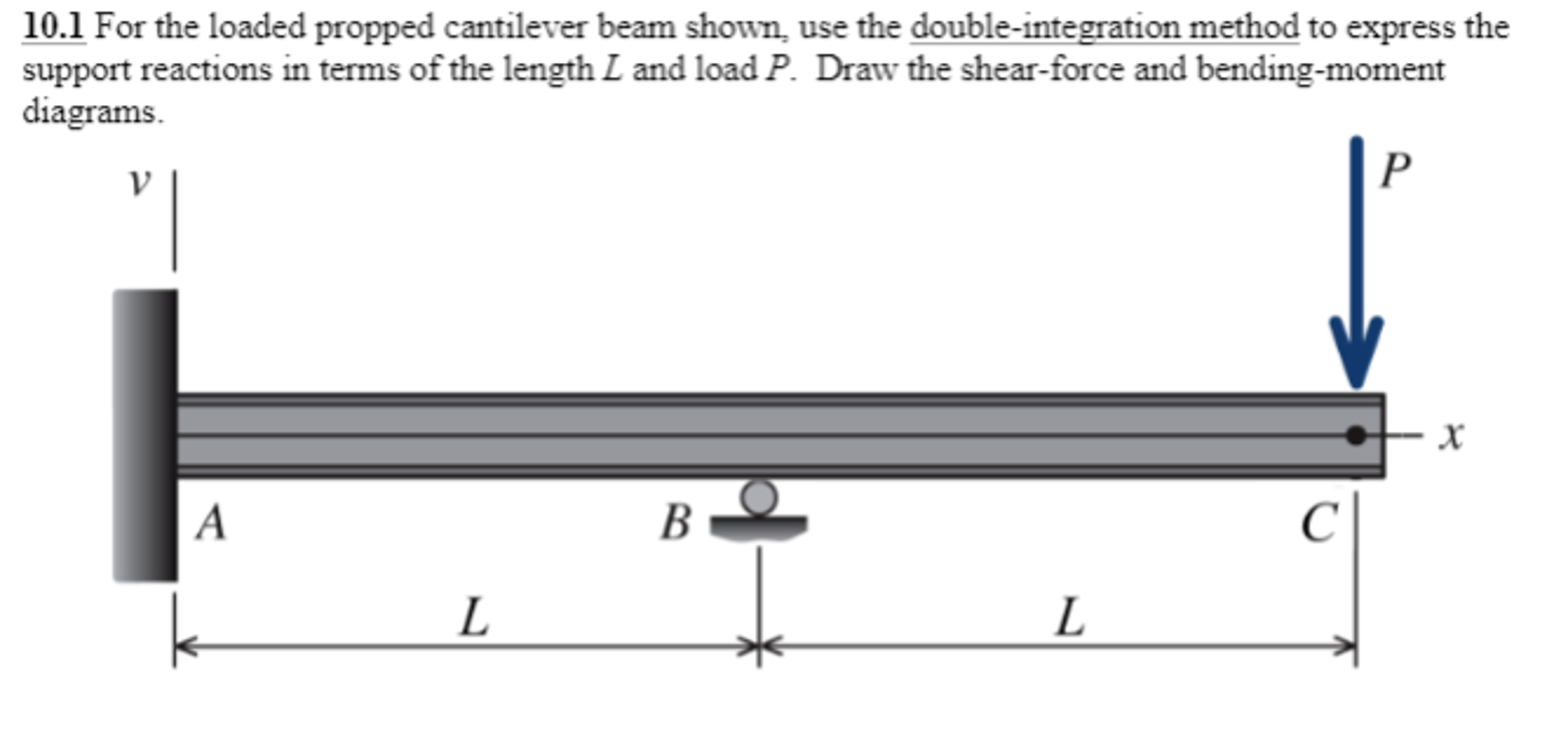 solved  for the loaded propped cantilever beam shown use t