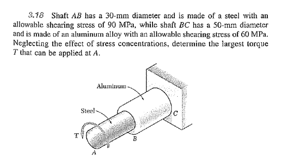 Solved: Shaft AB Has A 30-mm Diameter And Is Made Of A Ste