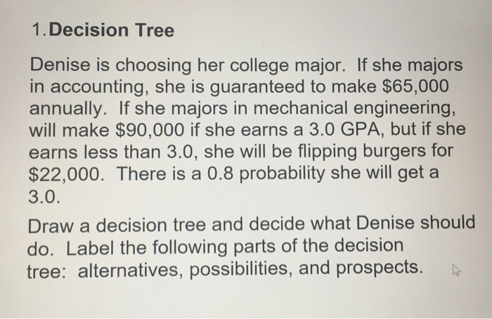 denise is choosing her college major if she major