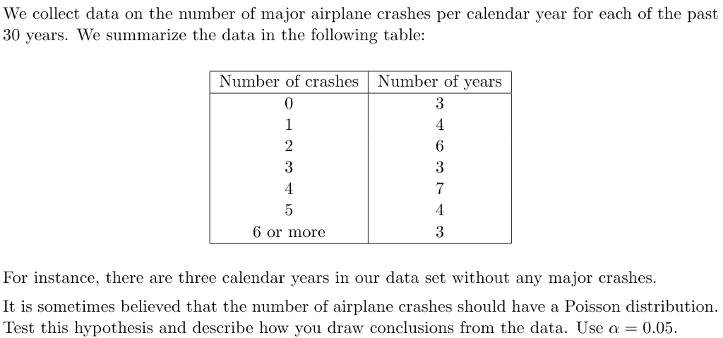 question we collect data on the number of major airplane crashes per calendar year for each of the past 30