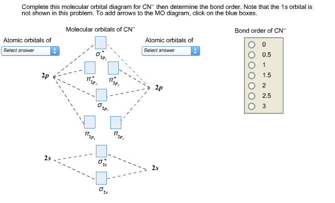 Solved Complete This Molecular Orbital Diagram For Cn The