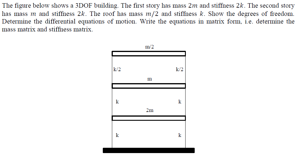 Solved: The Figure Below Shows A 3DOF Building  The First