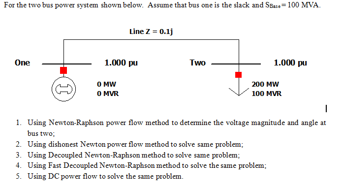 Image For For The Two Bus Power System Shown Below Ume That Bus One Is
