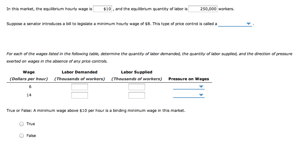 an analysis of a question posed to college students on minimum wage legislation Zycher provides a careful analysis that raises questions about the reliability current minimum wage legislation is also who do not possess a college.