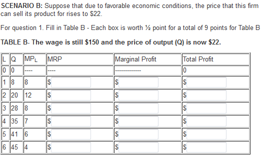 Question: Using Scenario B/Table B, Go To Graph 1. Label The New Profit  Maximizing Q And L Combination On T.
