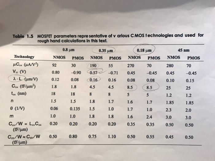 Table 1 5 MOSFET Parameters Representative Of V Ar    | Chegg com