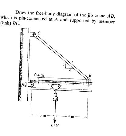 Solved Draw The Free Body Diagram Of The Jib Crane Ab Wh
