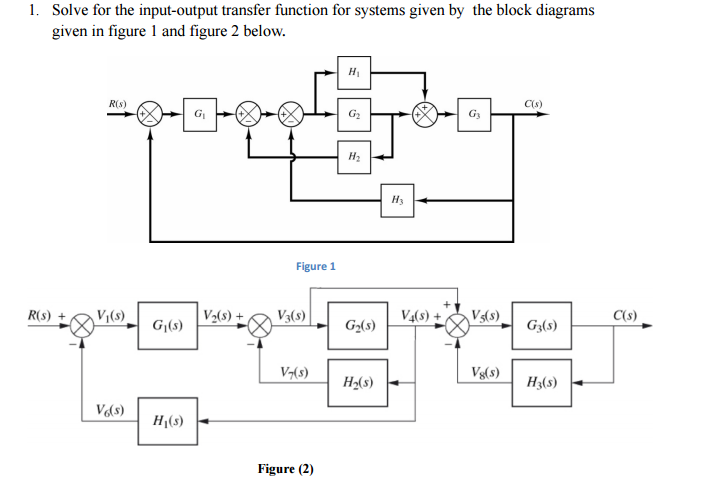 Surprising Block Diagram Solver General Wiring Diagram Data Wiring Cloud Nuvitbieswglorg