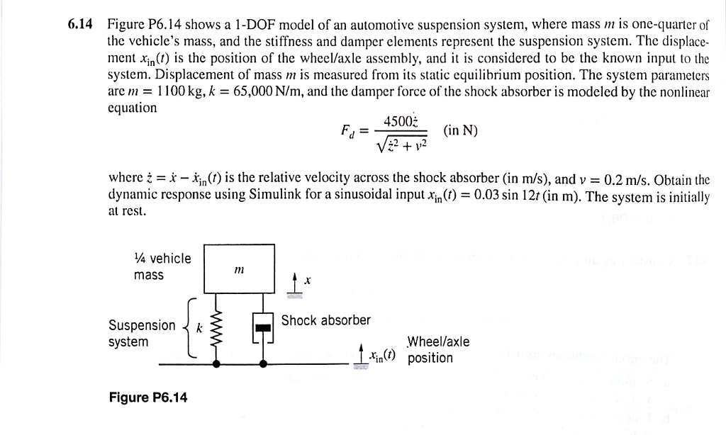 Solved: Figure P6 14 Shows A 1-DOF Model Of An Automotive