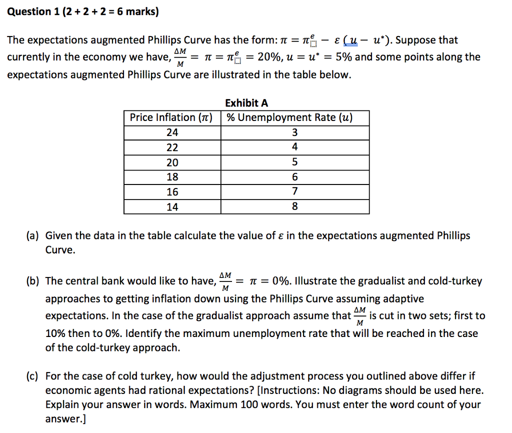 the expectations augmented phillips curve essay Overall, the data suggest a stable expectations-augmented phillips curve with short-term unemployment, but a shift in the reduced-form relationship between unemployment and inflation resulting from the anchoring of expectations.