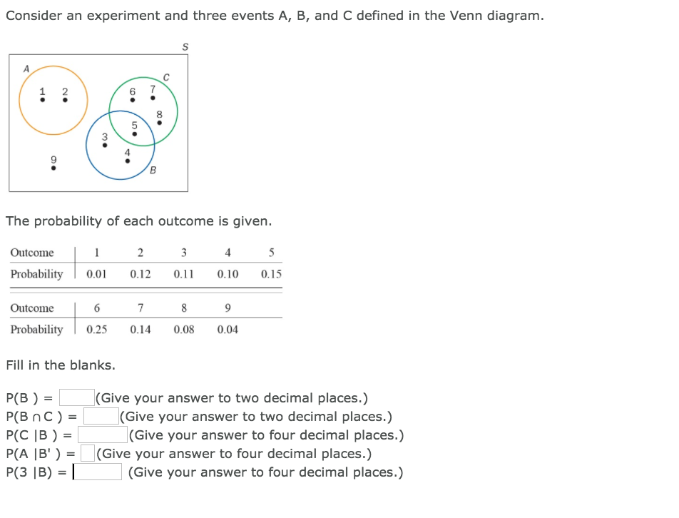 Solved Consider An Experiment And Three Events A B And