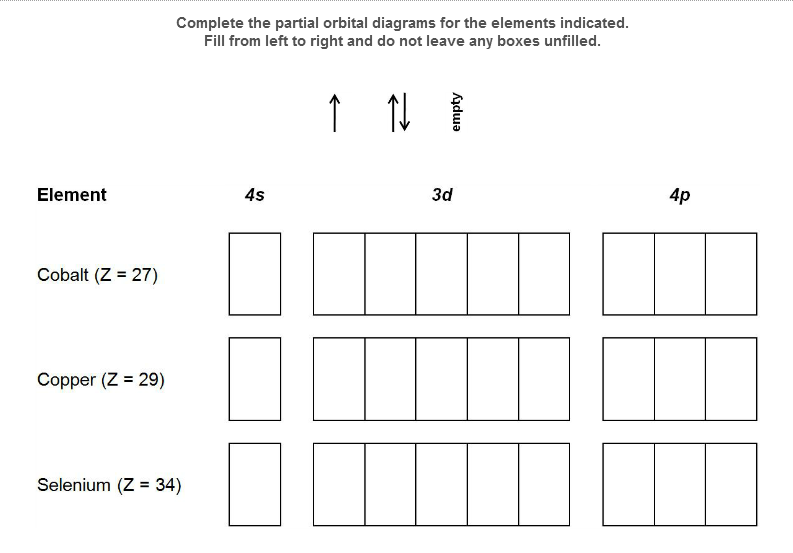 Solved Complete The Partial Oribital Diagrams For The Ele
