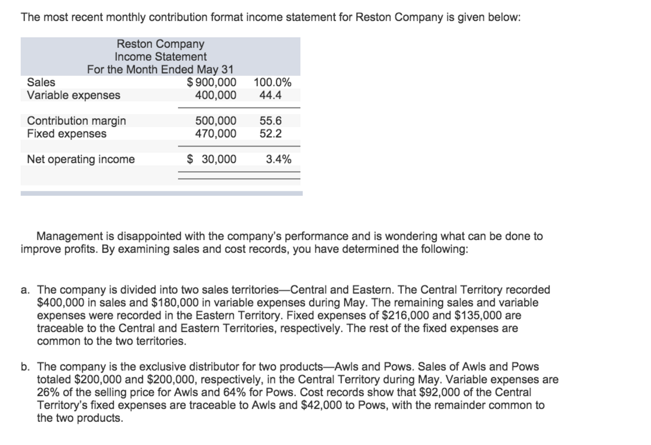 Question: The Most Recent Monthly Contribution Format Income Statement For  Reston Company Is Given Below: .