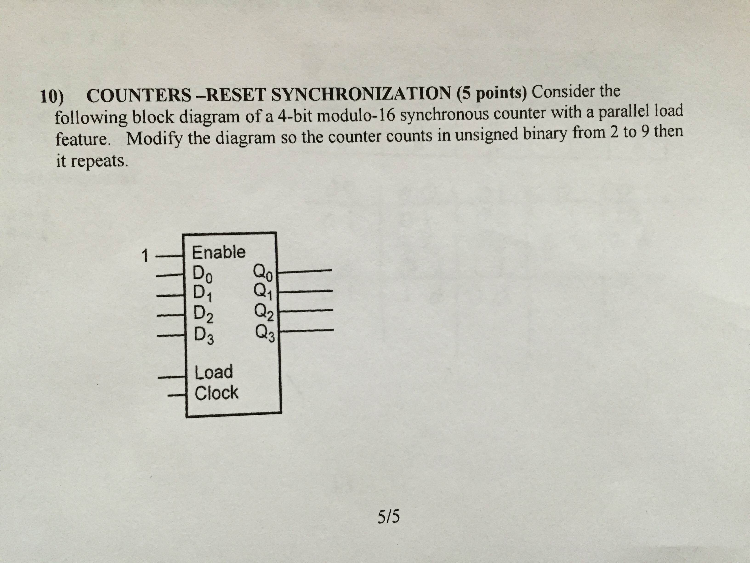 Block Diagram Of 4 Bit Synchronous Countert Wiring Library Quartus 2 Counters Reset Synchronization Consider The Follo