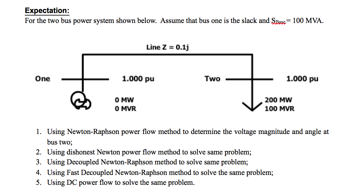 Image For Expectation For The Two Bus Power System Shown Below Ume That Bus