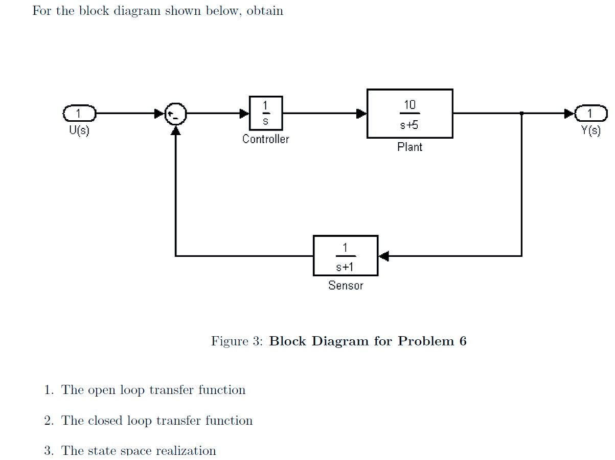 For The Block Diagram Shown Below Obtain Figure 3 From Transfer Function