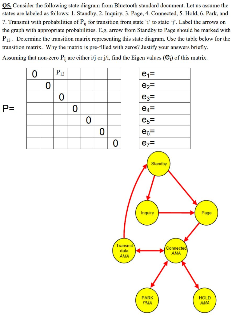 consider the following state diagram from bluetooth standard document  let  us assume the
