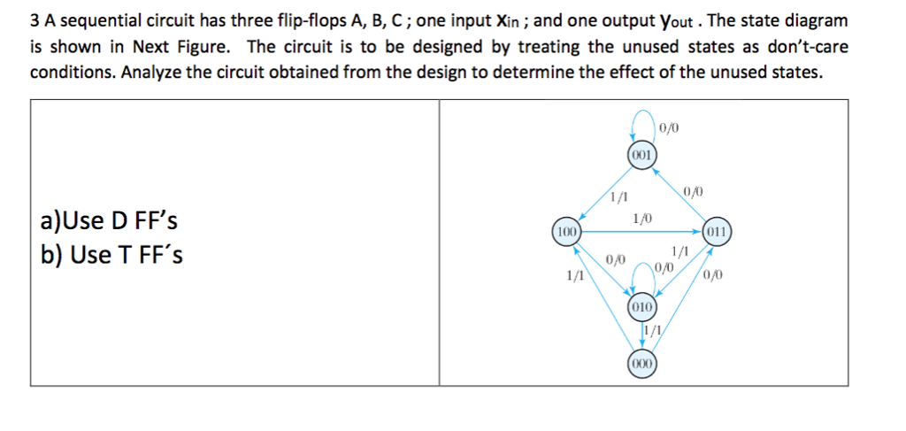 Solved: 3 A Sequential Circuit Has Three Flip-flops A, B ...