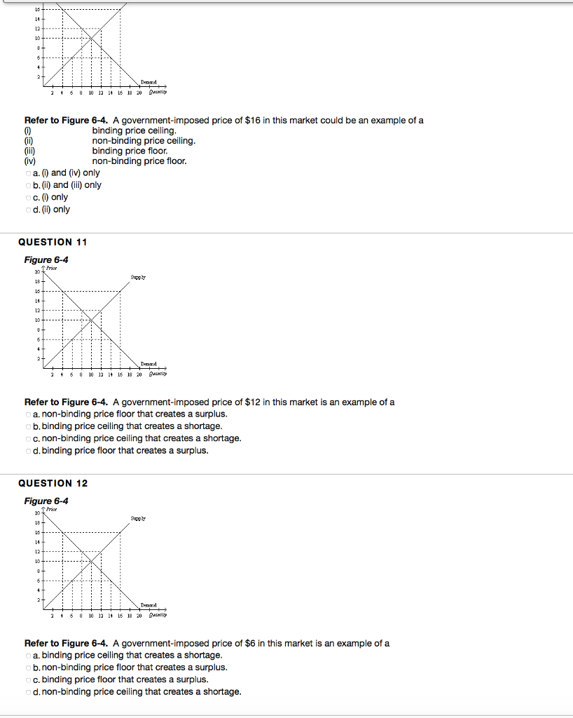 Solved 2 4 6 810 6 1 20at Refer To Figure 6 4 A Governme