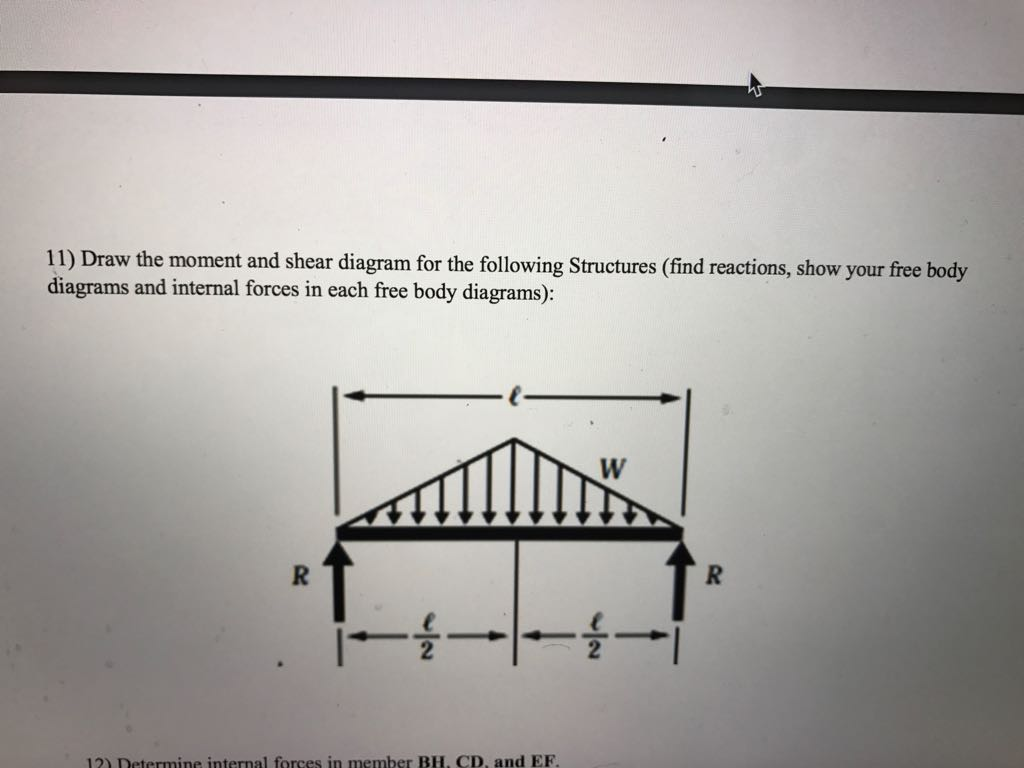 Solved: Draw The Moment And Shear Diagram For The Followin ...