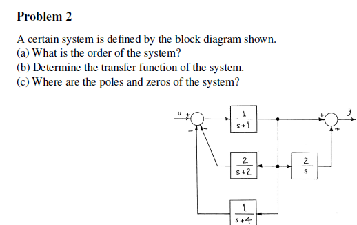 Problem 2 A certain system is de fined by the block diagram shown. (a) What is the order of the system? (b) Determine the transfer function of the system. (c) Where are the poles and zeros of the system? s 2 5 +