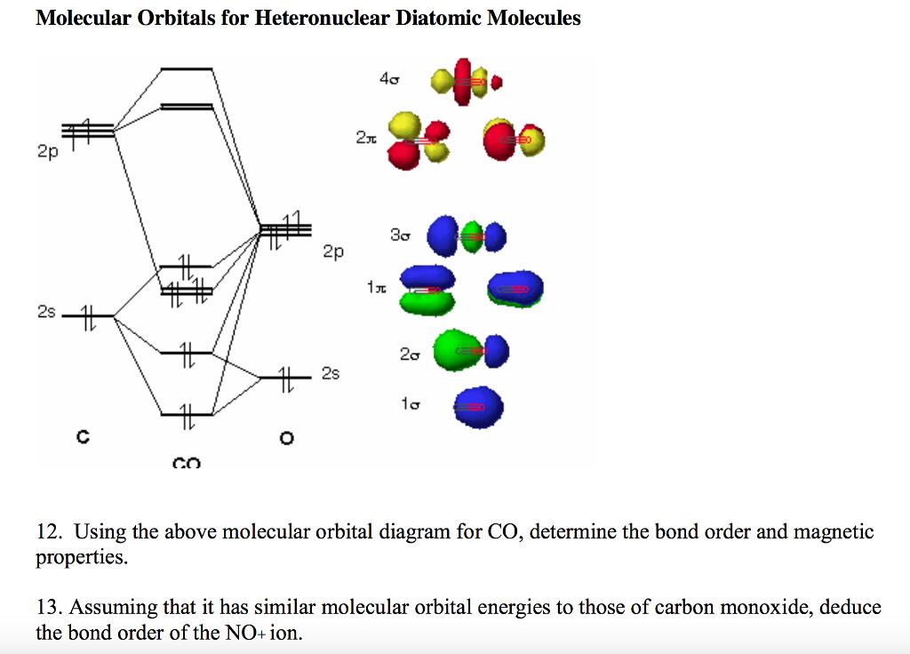 Solved Molecular Orbitals For Heteronuclear Diatomic Mole