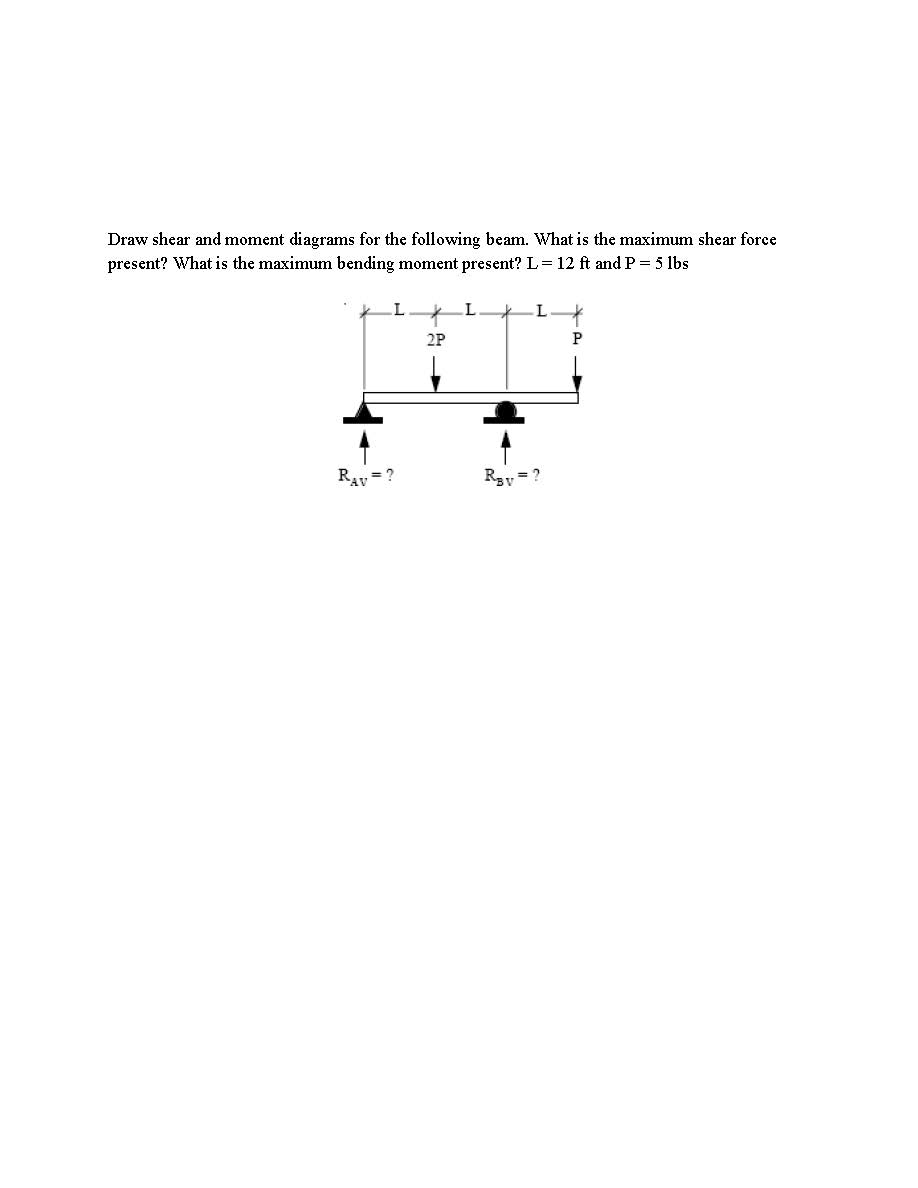 Solved Draw Shear And Moment Diagrams For The Following B How To Force Bending Diagram