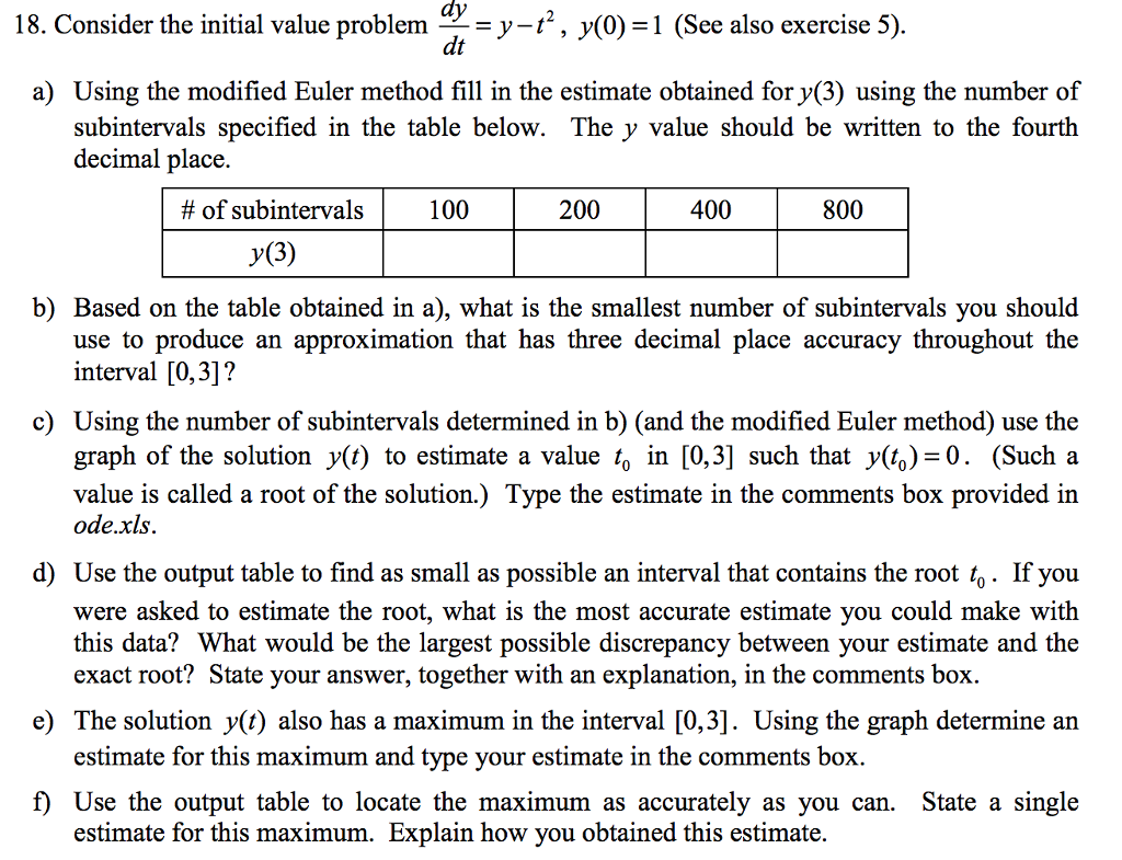 18 Consider The Initial Value Problem Dy Y Y(00 (see How To Find Percentage