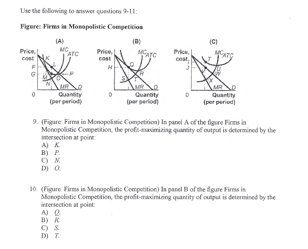 Monopolistic competition essay