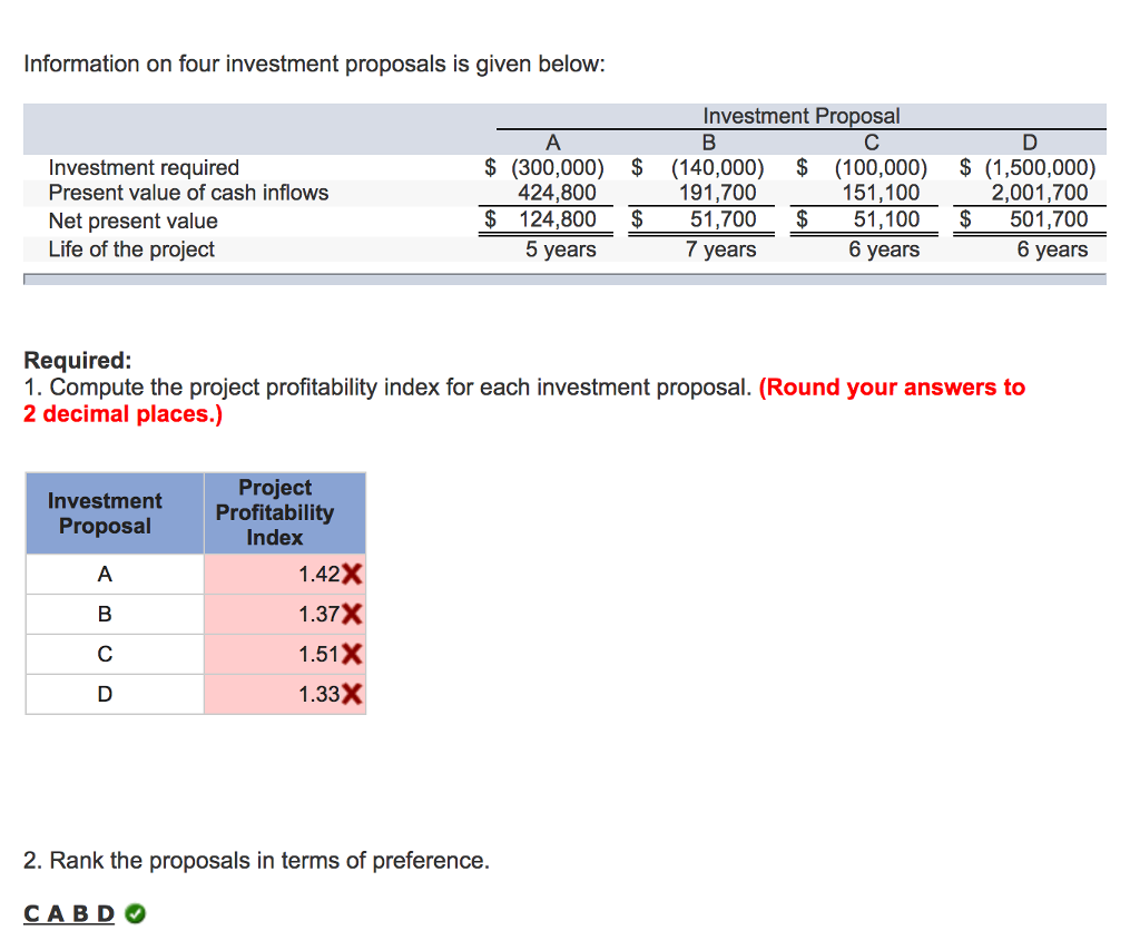 Compute the project profitability index for each investment proposal pakistan forex api free