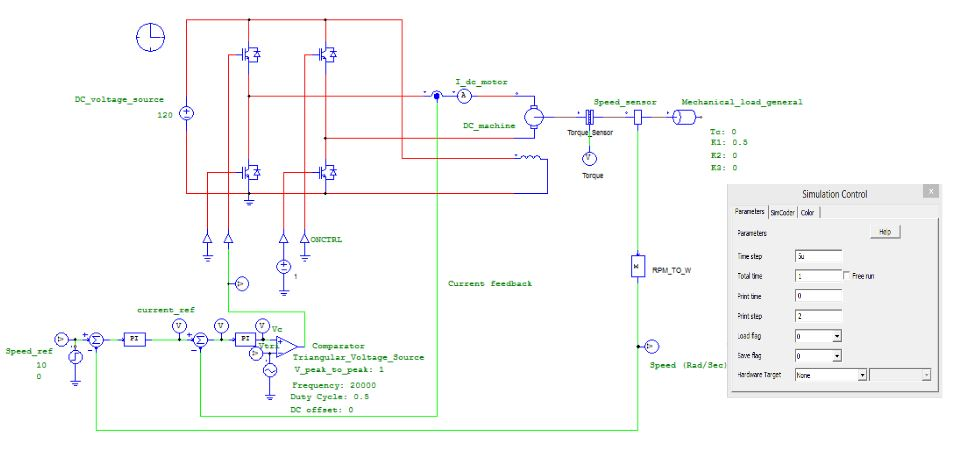 Design A Sd Controller For The DC Motor Drive ... on