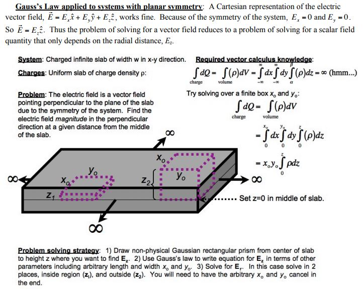 Solved: Gauss\'s Law Applied To Systems With Planar Symmetr ...