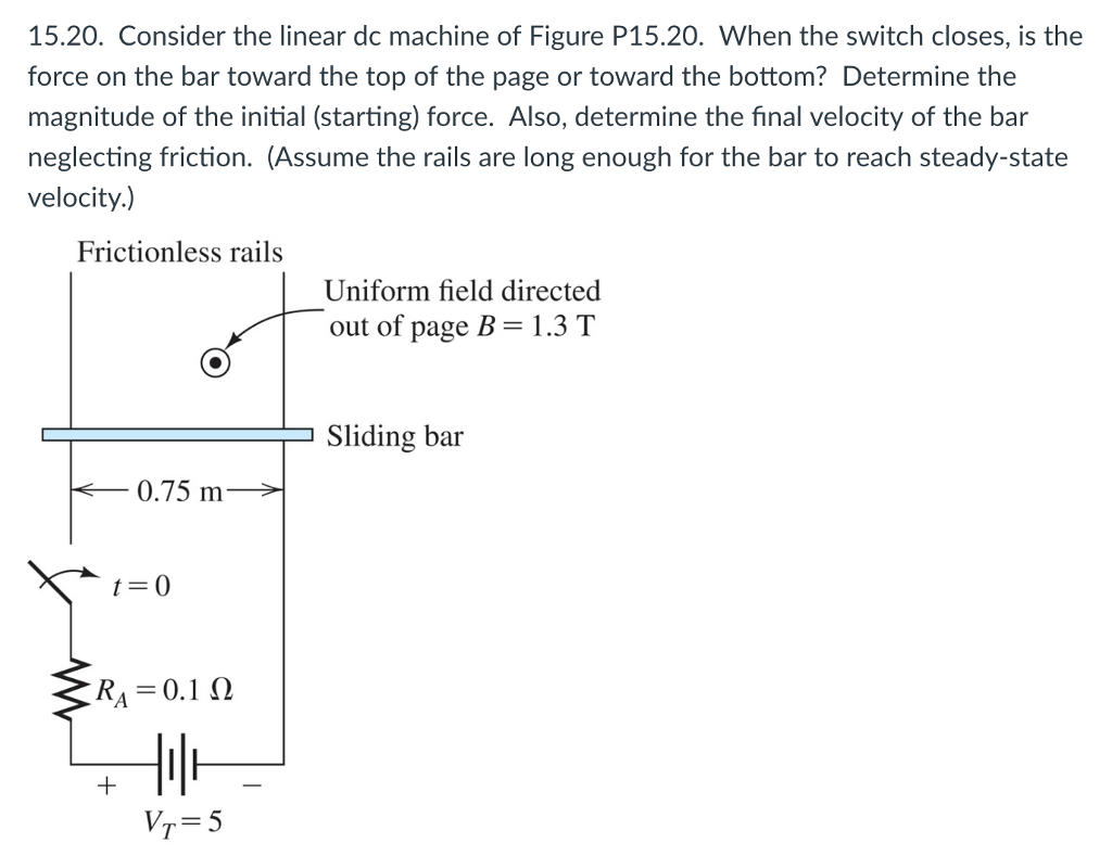 15.20. Consider the linear dc machine of Figure P15.20. When the switch closes, is the force on the bar toward the top of the page or toward the bottom? Determine the magnitude of the initial (starting) force. Also, determine the final velocity of the bar neglecting friction. (Assume the rails are long enough for the bar to reach steady-state velocity.) Frictionless rails Uniform field directed out of page B-1.3 T Sliding bar 0.75 m RA 0.1 VT-5
