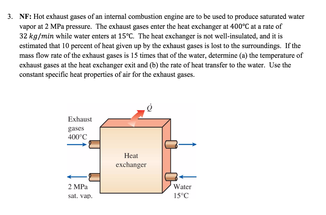 NF: Hot exhaust gases of an internal combustion en