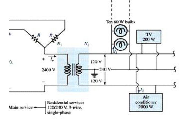 240 3 Phase Wiring Diagram Residential | Wiring Diagram  Phase Wiring Schematic on reversing motor schematic, 3 wire switch schematic, 3 phase capacitor, starter schematic, transformer schematic, ac motor speed control schematic, 3 phase control schematic, phase converter schematic, rectifier schematic, 3 phase diagram, 3 phase generator schematic,