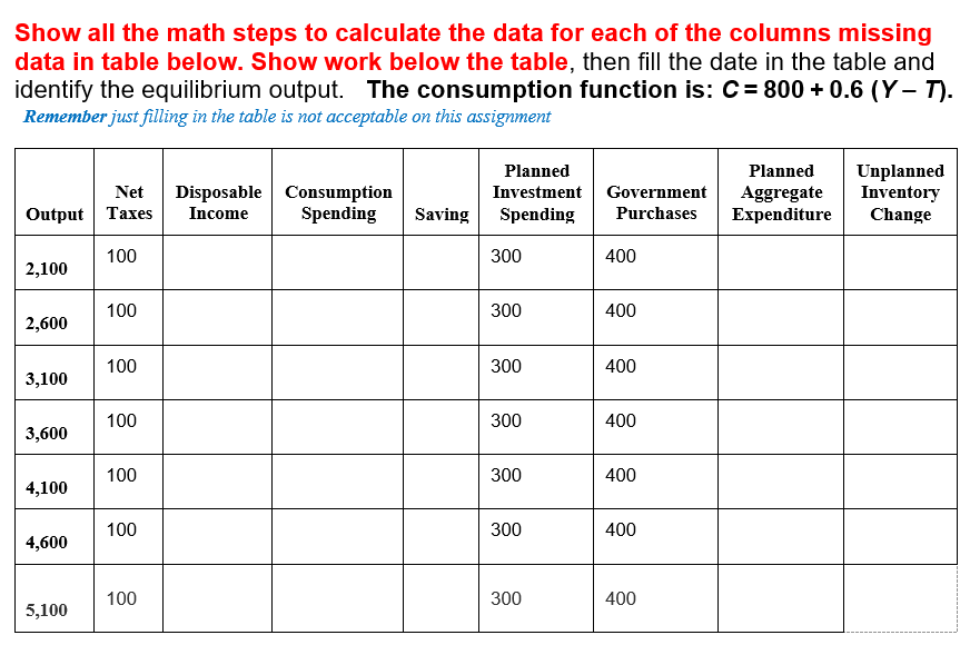 Solved: Must Show Math Work To Get The Data This Is A Clos ...