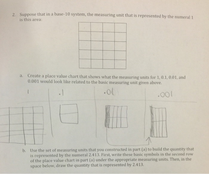 Solved Suppose That In A Base 10 System The Measuring Un