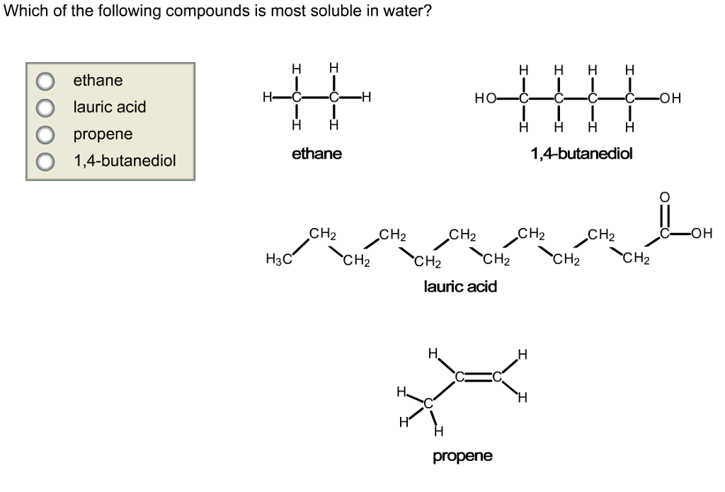 Question: Which of the following compounds is most soluble in water? ethane  lauric acid propene 1, 4-bu.