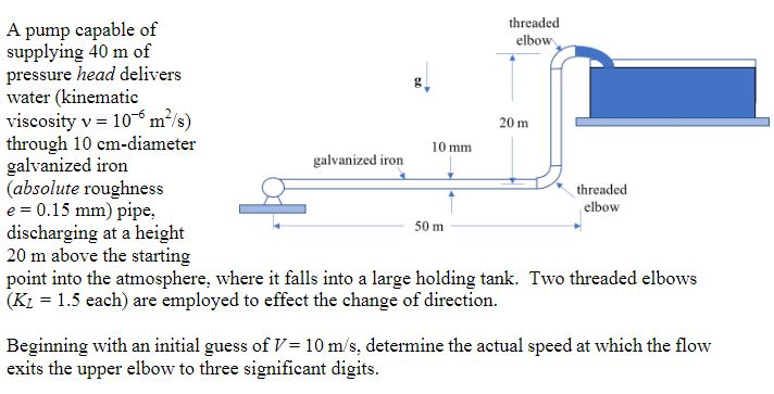 Solved: Fluid Mechanics - Pipe Flow