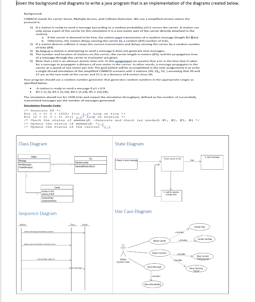 Solved given the background and diagrams to write a java iven the background and diagrams to write a java program that is an implementation of the ccuart Gallery