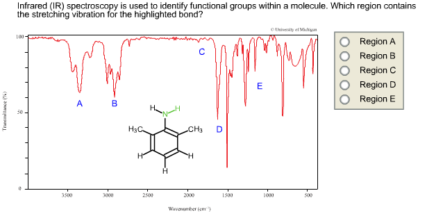 Solved: Infrared (IR) Spectroscopy Is Used To Identify Fun  Chegg.com