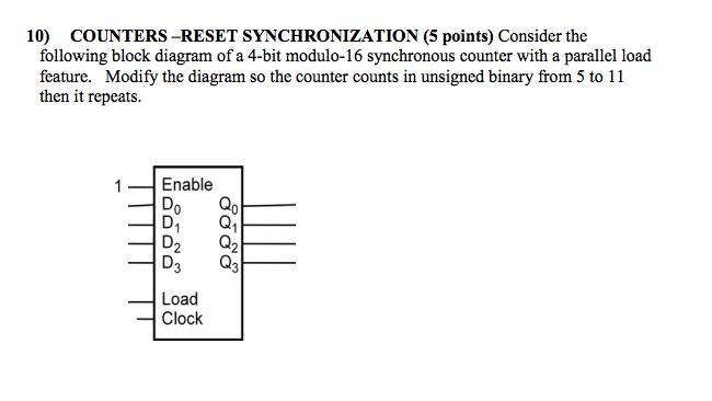 logic diagram of 4 bit full adder block diagram of 4 bit synchronous counter solved: consider the following block diagram of a 4-bit mo ...