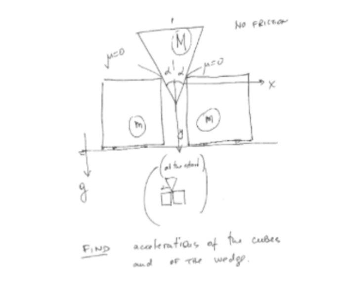 Solved Engineering Mechanics Dynamics Draw The Free Body